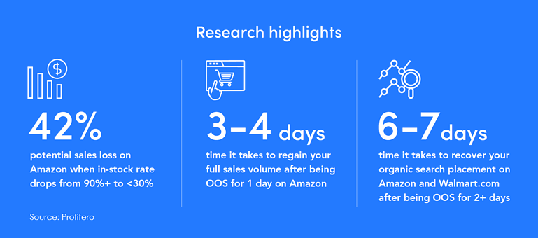 OOS-research-highlights