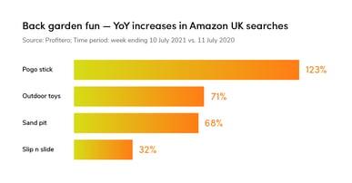 UK-search-charts-01-1