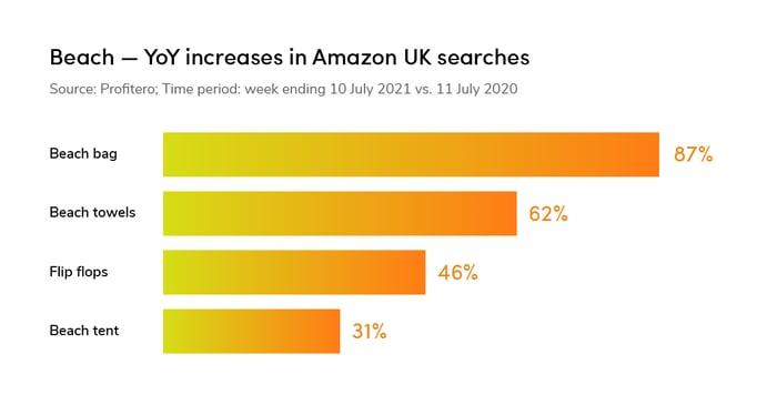 UK-search-charts-02