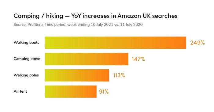 UK-search-charts-03