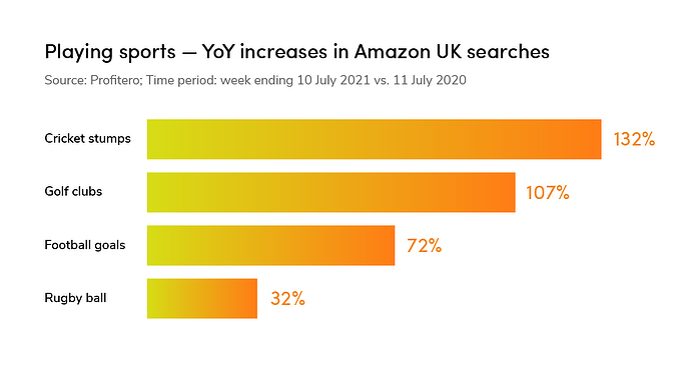 UK-search-charts-04