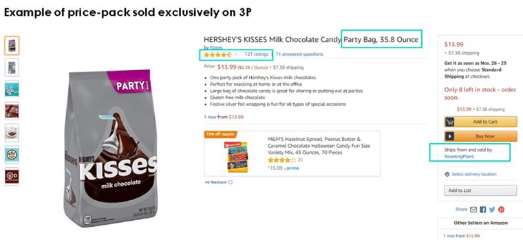 3P-originated product_different price-pack