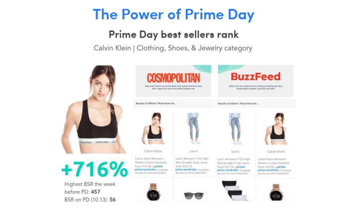 Prime Day Apparel in US
