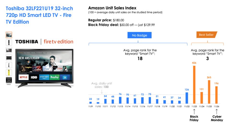 Toshiba-earns-Amazon-badge-Black-Friday