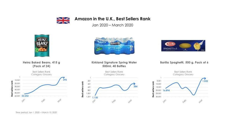 Coronavirus_UK_best-sellers