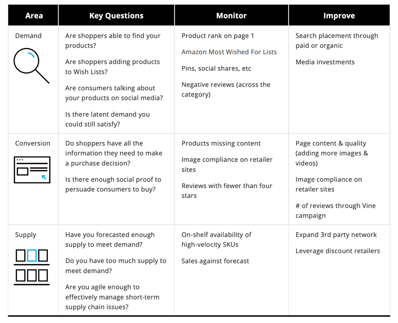 OnlineHolidayShopping2019_Brand-readiness-matrix